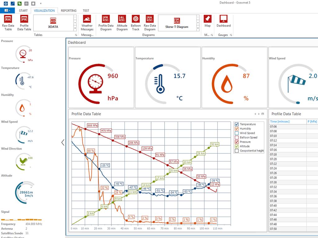 GRAWMET software | NORIS Group GmbH