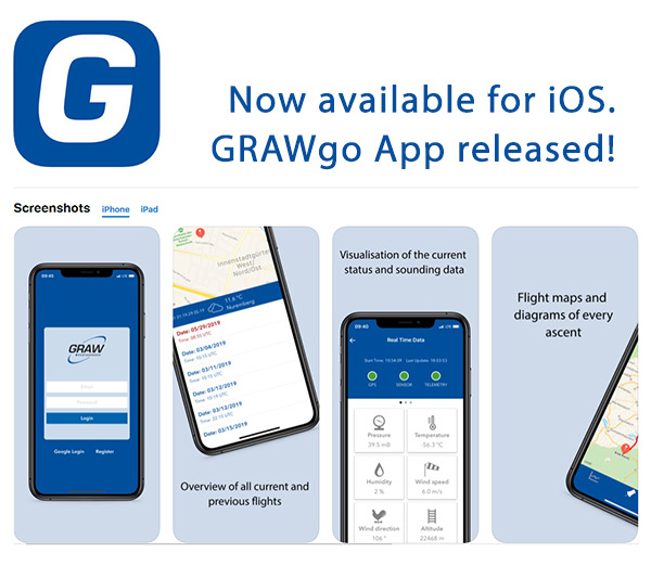 GRAWgo released